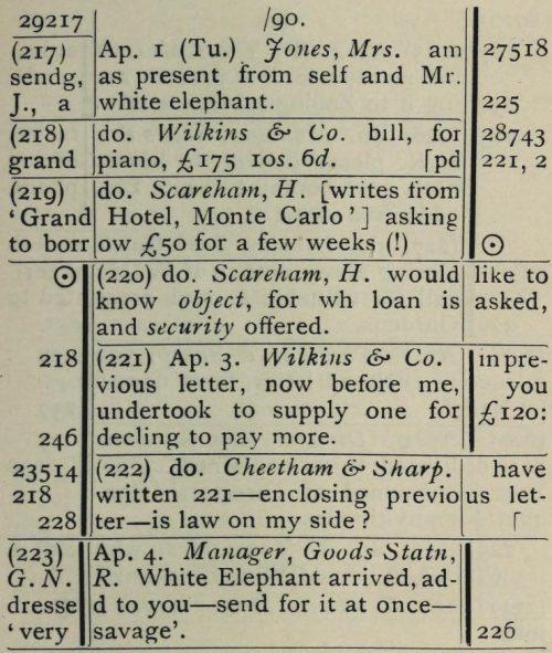 Lewis Carroll Specimen Letter-Register 1