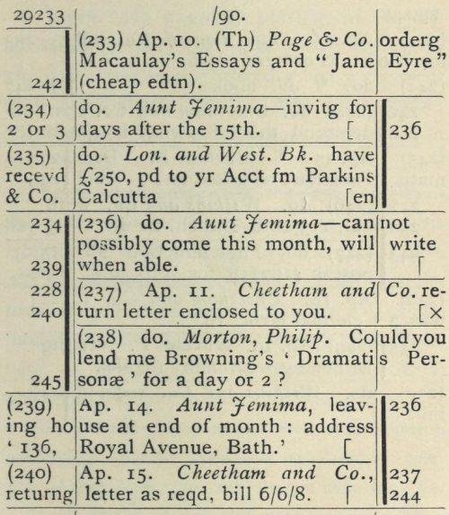 Lewis Carroll Specimen Letter-Register 3
