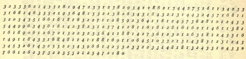 The Mystery of the Sea Cipher